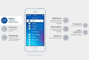 Система Телекард от Газпромбанка - как подключить, скачать на телефон или отключить