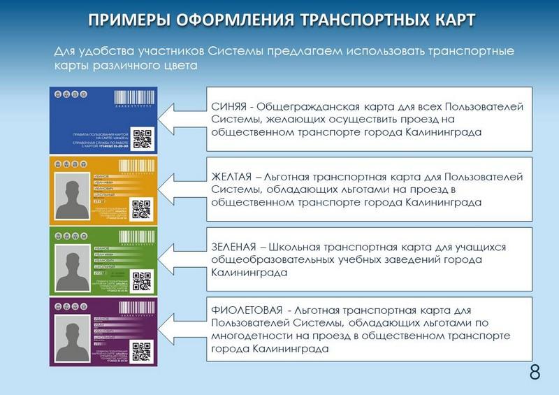 Виды транспортных карточек Волна в Волгограде